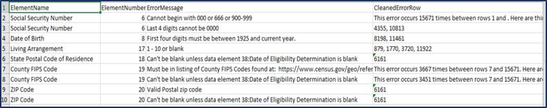example error report loaded in Excel